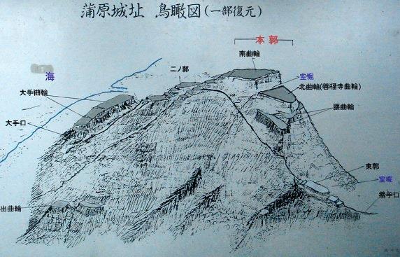 蒲原城鳥瞰図