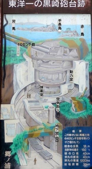 黒崎砲台構造