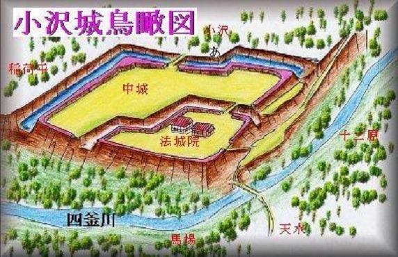 小沢城鳥瞰図