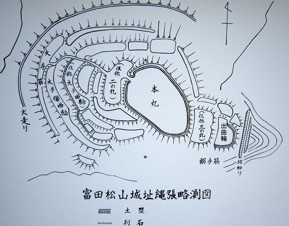 富田松山城縄張図