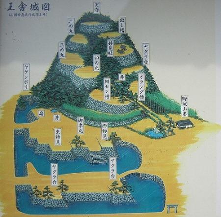 鹿野城絵図