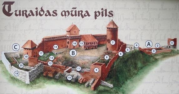 トゥライダ城鳥瞰絵図